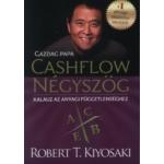Robert T. Kiyosaki - CashFlow Négyszög