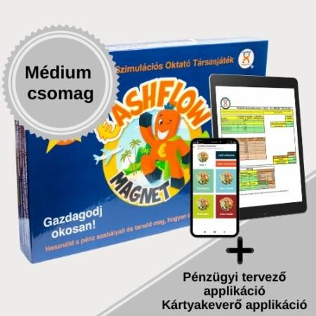 CashFlow Magnet - Médium csomag
